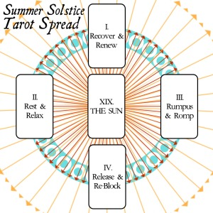 Summer Solstice Tarot spread by Evvie Martin